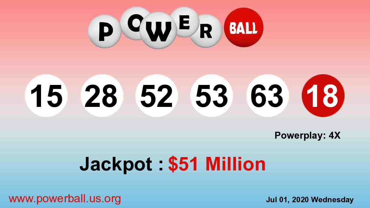 Powerball lottery winning numbers for July 01, 2020, Wednesday